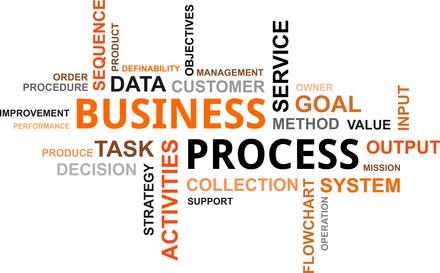 Prozessoptimierung